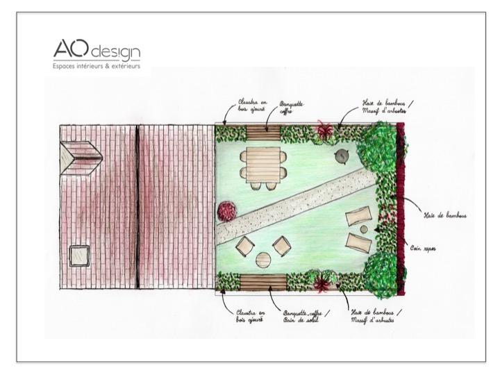 Comment r ussir son am nagement ext rieur ao design for Devis amenagement jardin