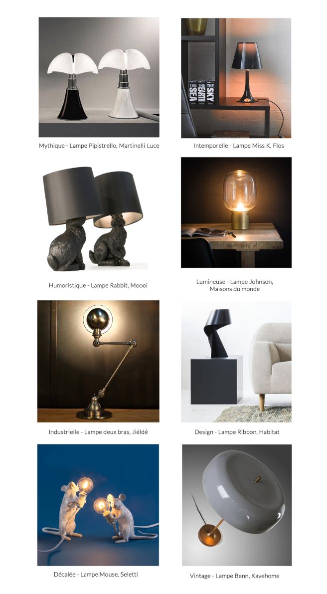 lampes de table design